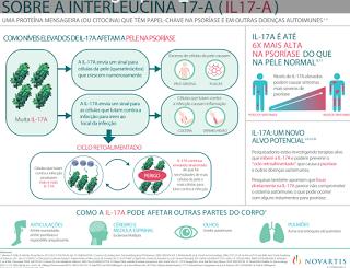 """alt=""""Nova opção de tratamento para Espondilite secuquinumabe, aprovada pela ANVISA"""""""