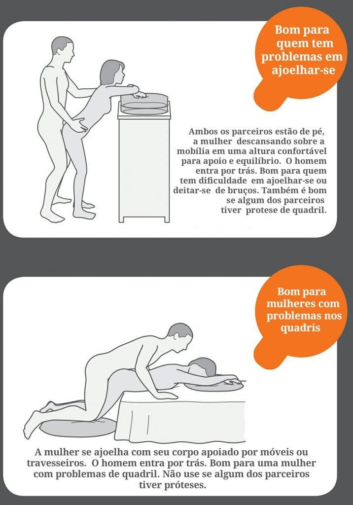 """alt=""""Guia sexual para o paciente reumático"""""""