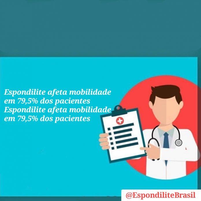 alt=Espondilite afeta mobilidade em 79,5% dos pacientes
